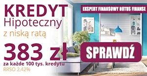 Kredyty hipoteczne Notus Finanse Katowice